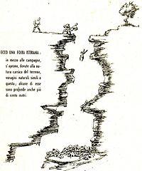 Schema di una foiba tratto da una pubblicazione del CLN (1946). Da Wikipedia.org
